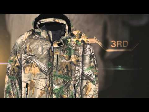Everything You Need for Duck Hunting