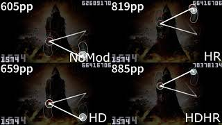 GYZE - HONESTY [RIGHTEOUSNESS OF MORALITY] | nomod vs HD VS HR VS HDHR