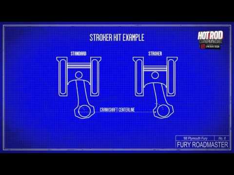 stroker engines hot rod garage tech tips (ep 39) Hot Rod Engine BBQ