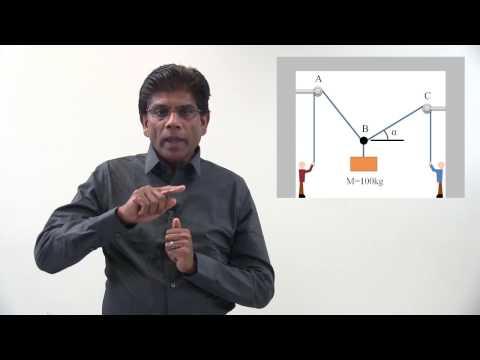 Vector Statics: Particle equilibrium