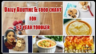 Daily Routine & Food Chart for 1 to 2 year toddler