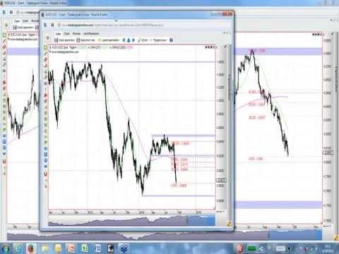 Das große FX-Webinar: Euro, Dollar & Co. optimal traden - Devisen spezial mit ayondo markets