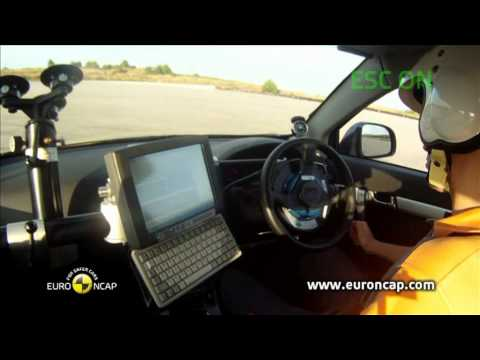Euro NCAP   Chevrolet Captiva   2011   Электронный контроль устойчивости