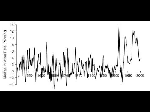 Un vistazo rápido a más de 500 años de inflación