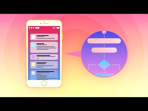 Архитектура окна iOS приложения. Жизненный цикл ViewController [GeekBrains]