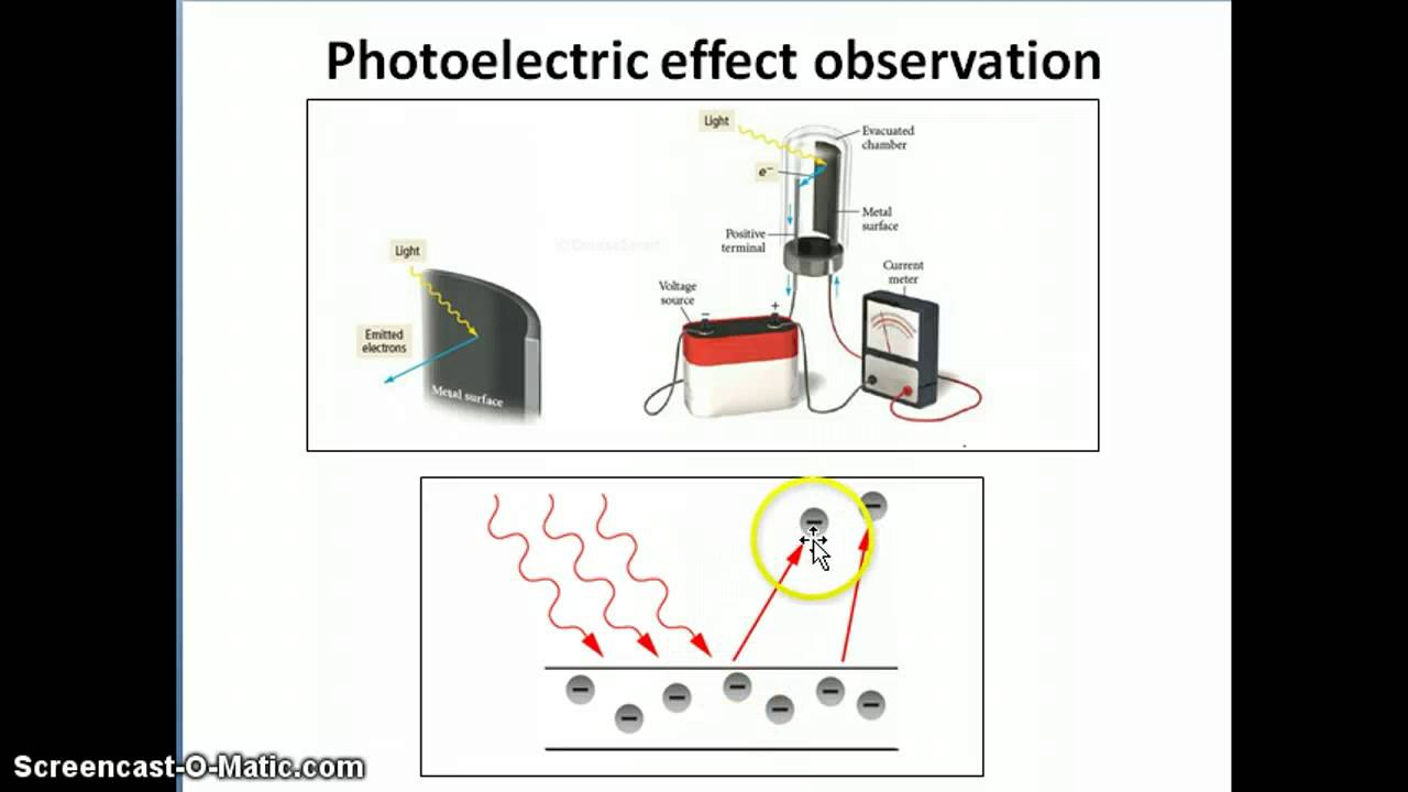 the photoelectric effect experimental confirmation