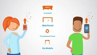 MVNO Enablement by BeQuick - Overview
