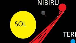 NIBIRU E OS 3 DIAS DE ESCURIDAO