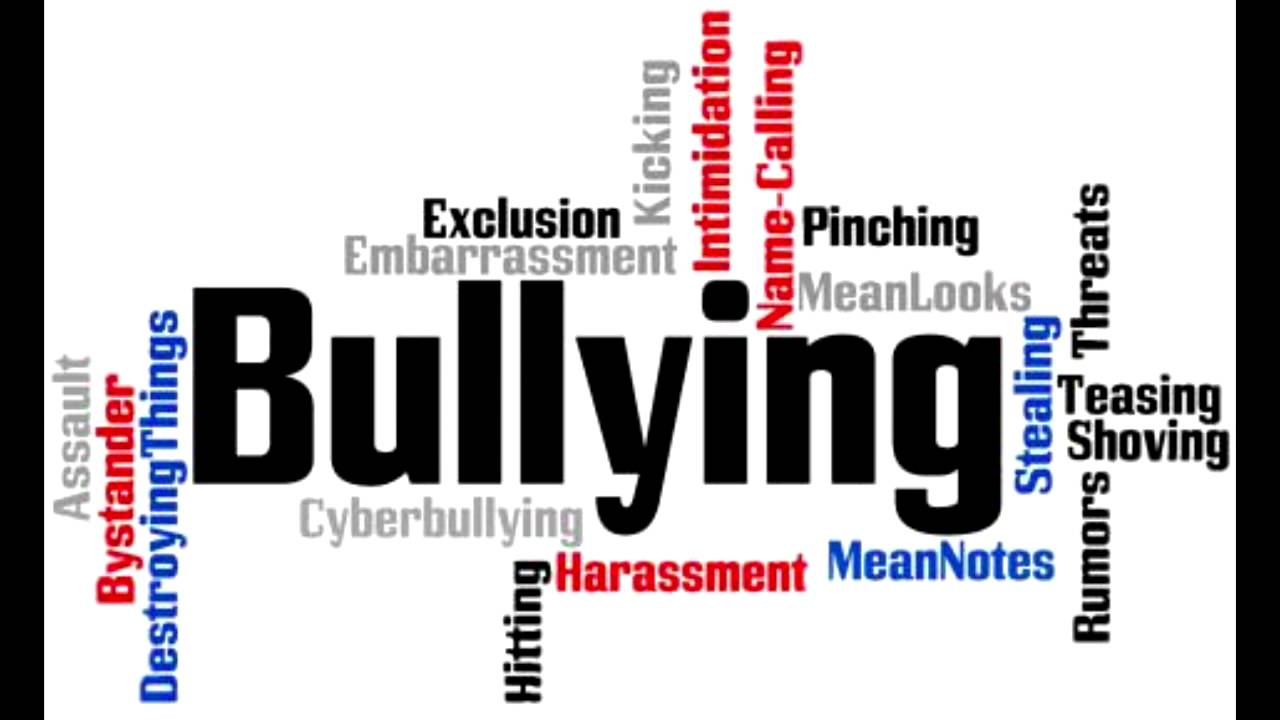 Bullying Essay Thesis Statement