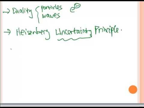 Energy Level Chemistry Energy Levels Sublevels