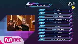 What are the TOP10 Songs in 3rd week of July? M COUNTDOWN 190718 EP.628