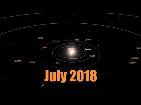 Rare event to occur in Solar System July 19, 2018 - Several days.. thumbnail