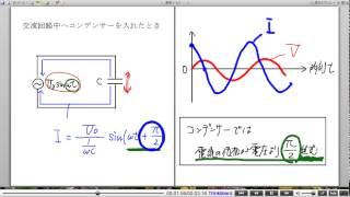 高校物理解説講義:「交流回路」講義15