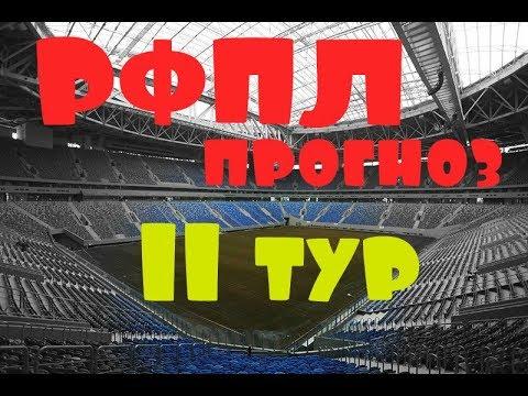 Краснодар – Зенит Прогноз на 11 тур РФПЛ сезон 2017/2018