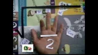 สอนตรีโกณมิติอย่างง่าย โดยใช้มือ
