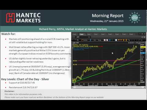 Daily Market Overview   21/01/2015