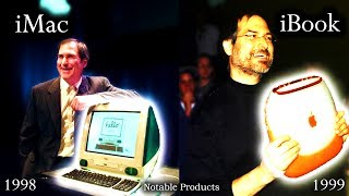 Remember These Apple Computers?