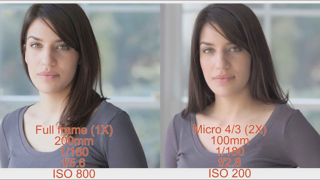 Crop Factor Why You Multiply The Aperture By The Crop