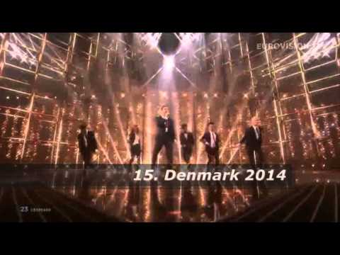 MY TOP 50 EUROVISION SONGS [ALL TIME]