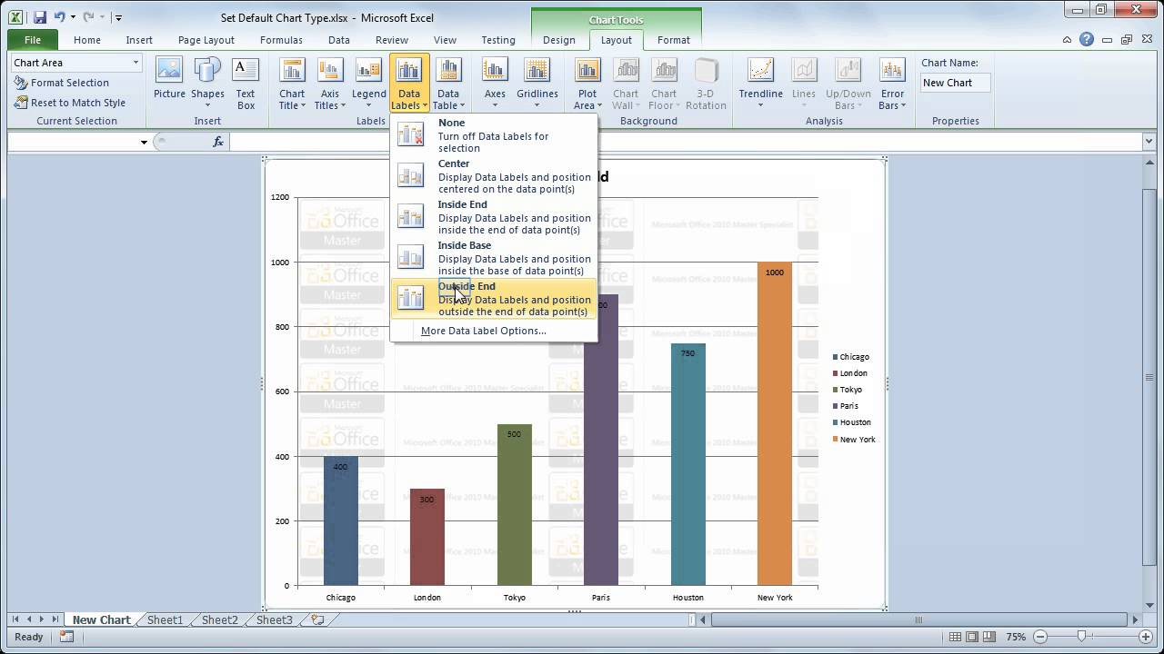 Excel 2010 Chart Templates