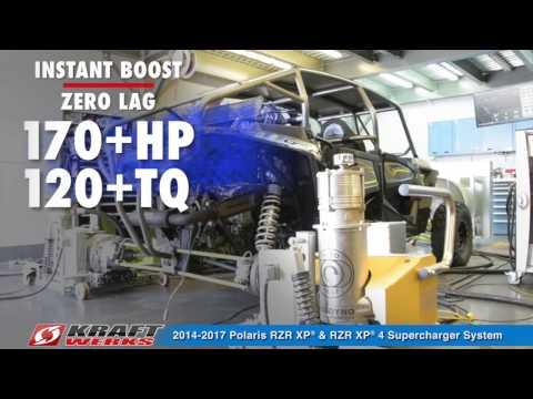 Kraftwerks RZR XP® Supercharger System
