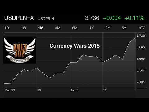CURRENCY WARS 2015 In.The.News.(HJRR) UPDATED