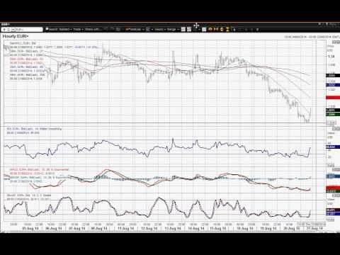 EUR/USD   21/08/2014