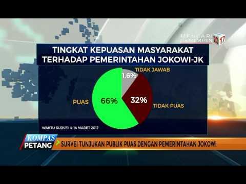 Survei Tunjukan Publik Puas Dengan Pemerintahan Jokowi