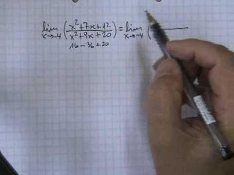 Cálculo de límites