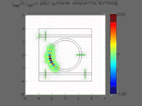 Micro-ring resonator simulation with awcm