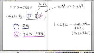 高校物理解説講義:「万有引力のもとでの運動」講義4
