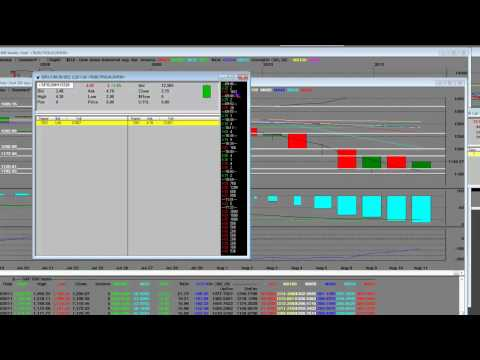 Learn How to Trade S&P 500 Index Options Unusual Option Activity Volume ALERT