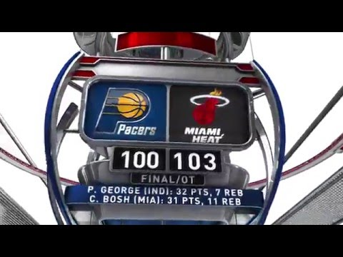 Indiana Pacers vs Miami Heat - January 4, 2016