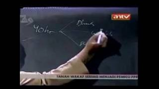 Amalan Rezeki 40 hari - Sholat dhuha, Sholat malam (tahajjud), Sholat wajib di Mesjid