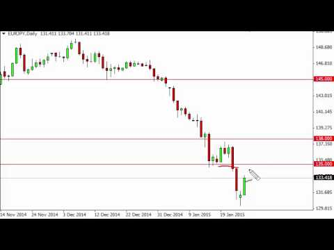 EUR/JPY Technical Analysis for January 27 2015 by FXEmpire.com