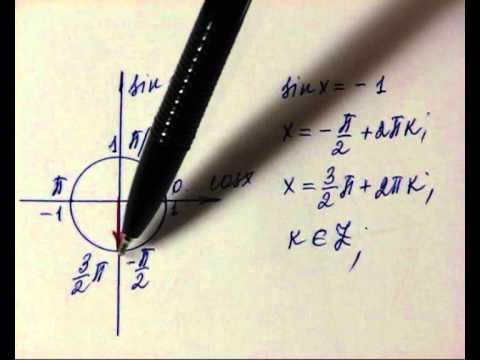 Видеоурок Решение тригонометрических уравнений - видео
