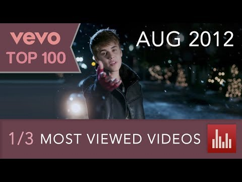 {1/3} VEVO's 100 Most Viewed Videos (August 1, 2012)