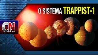 Entenda o sistema trappist-1 e os 7 planetas descobertos pela nasa