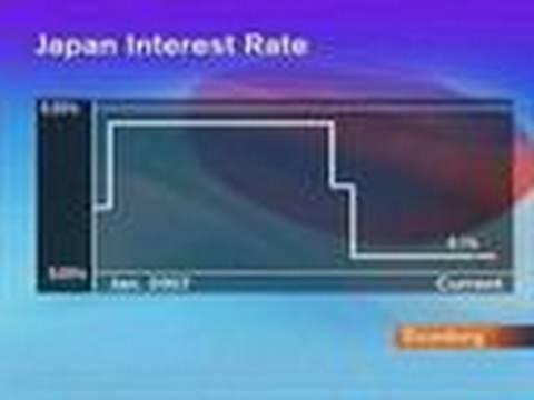 Bank of Japan Keeps Key Rate at 0.1% as Yen Advances