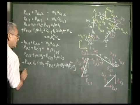 Module 1 - Lecture 3 - Dynamic Force Analysis of Mechanisms