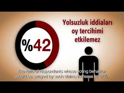 Corruption in Turkey: Why? How? Where? (Subtitled)