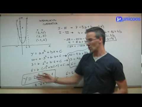 Interpolacion cuadratica 3ºESO unicoos matematicas