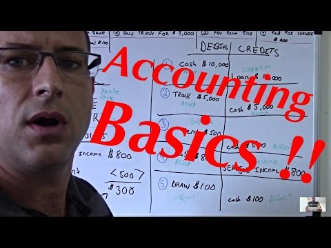 Accounting  for Beginners #5/ The Balance Sheet / Basic Tutorial
