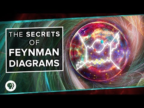 The Secrets of Feynman Diagrams   Space Time