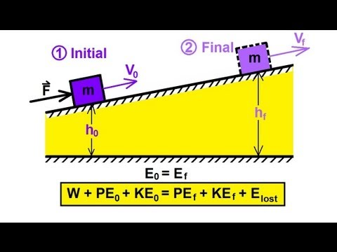 Physics - Mechanics: Conservation of Energy (1 of 11) Introduction