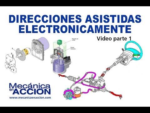 Direcciones asistidas electrónicamente parte 1