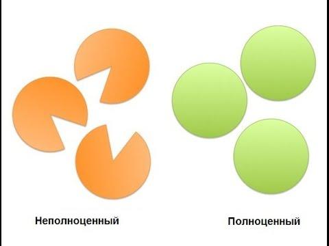 Что такое полноценные белки? http://okaybeauty.ru/