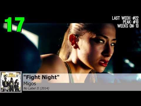 Top 25 - Us Itunes Hip-hop rap Charts   August 25, 2014 video