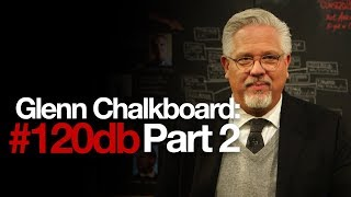Glenn Chalkboard #120DB  Part 2