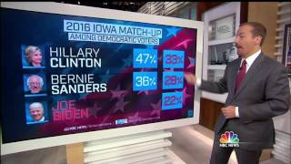 Chuck Todd: If Joe Biden Gets Into The Race Bernie Sanders Becomes The Front-Runner
